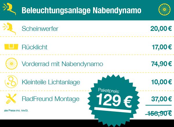 Das RadFreund Beleuchtungspaket für alle Fahrräder mit Nabendynamo.