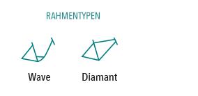 RadFreund_Rahmentypen_2